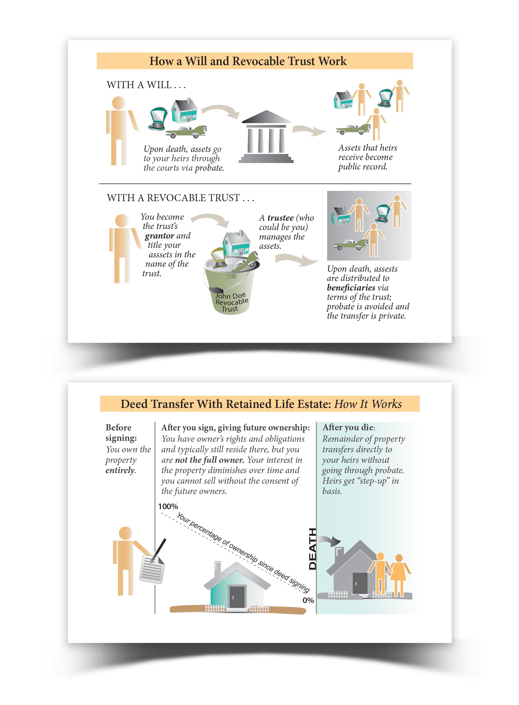 national education association crisis guide