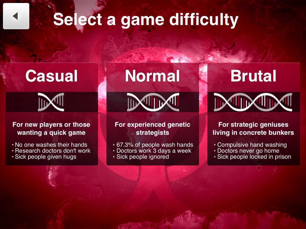 fungus normal guide plague inc evolved
