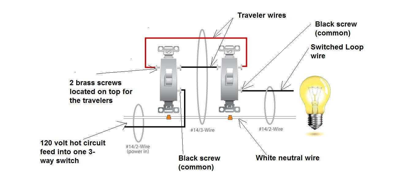 clipsal 3 gang light wiring guide