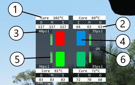 assetto corsa graphic settings guide