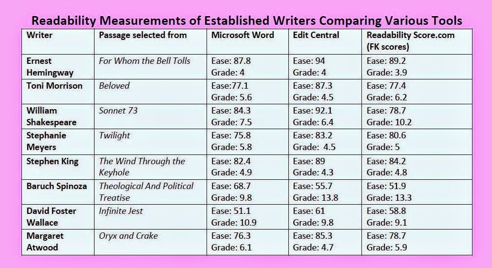 ar guided reading level conversion chart