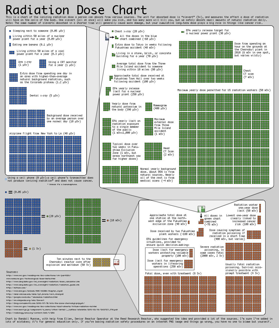 2.4.3 afflication leveling guide