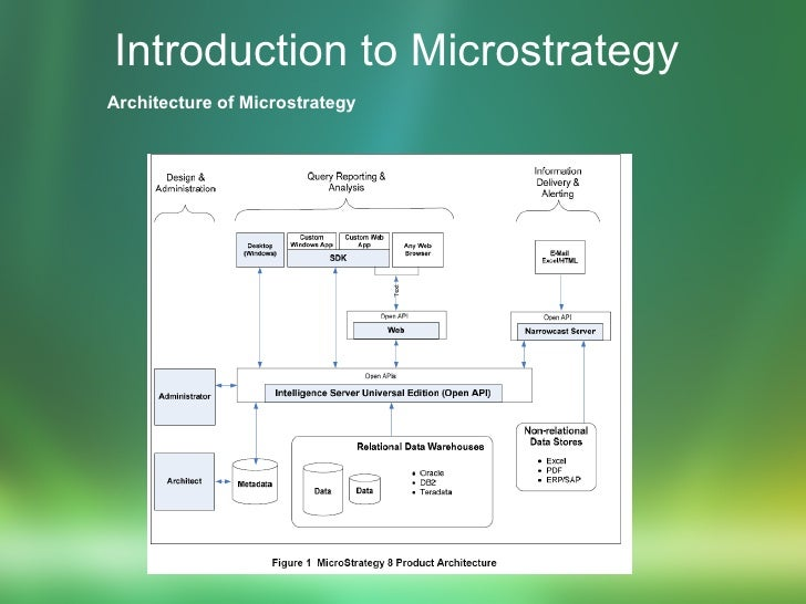 microstrategy web services administration guide