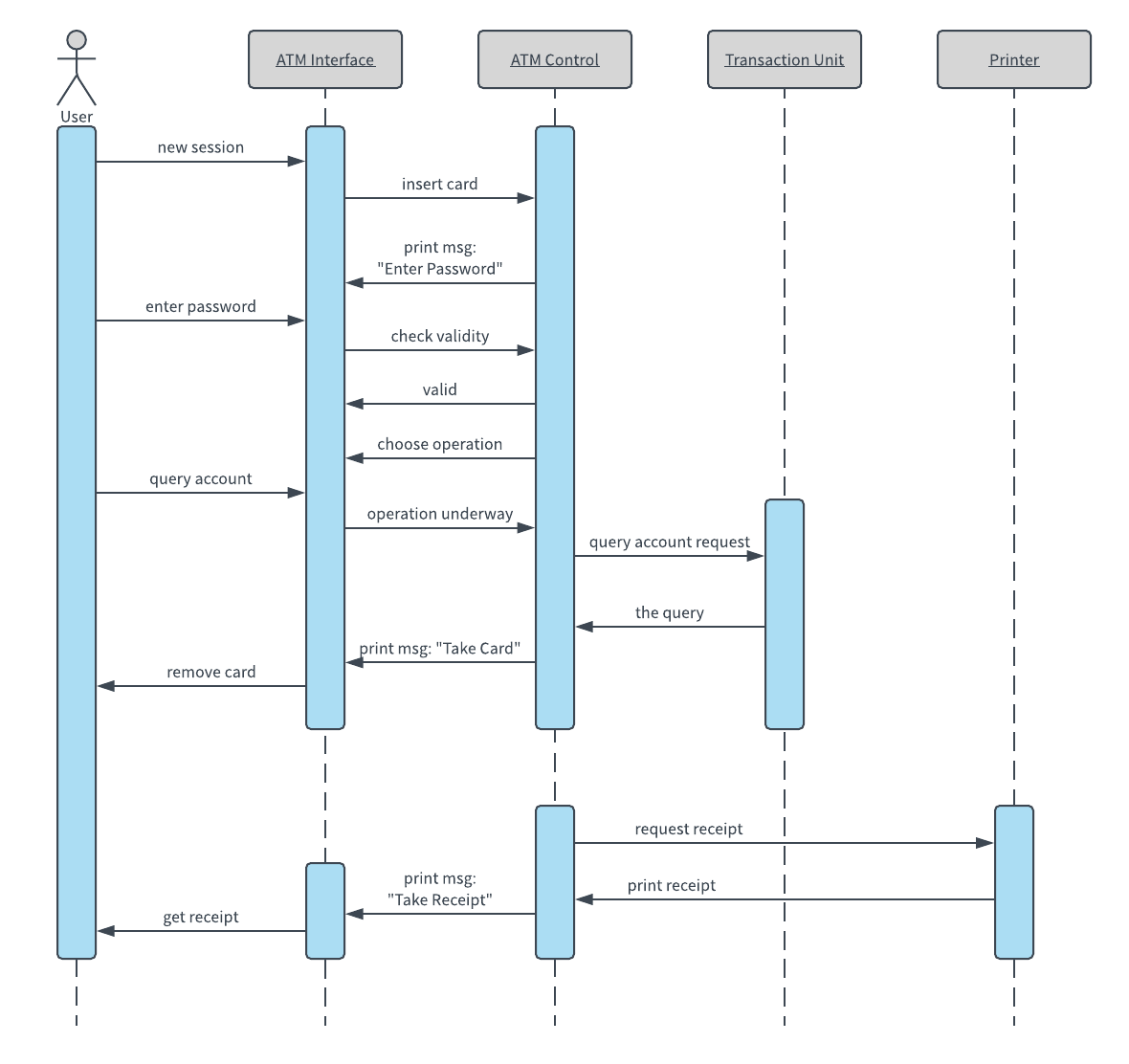data domain admin guide pdf