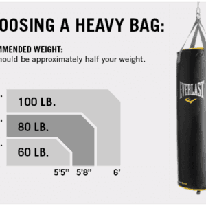 guide to buy a boxing bag