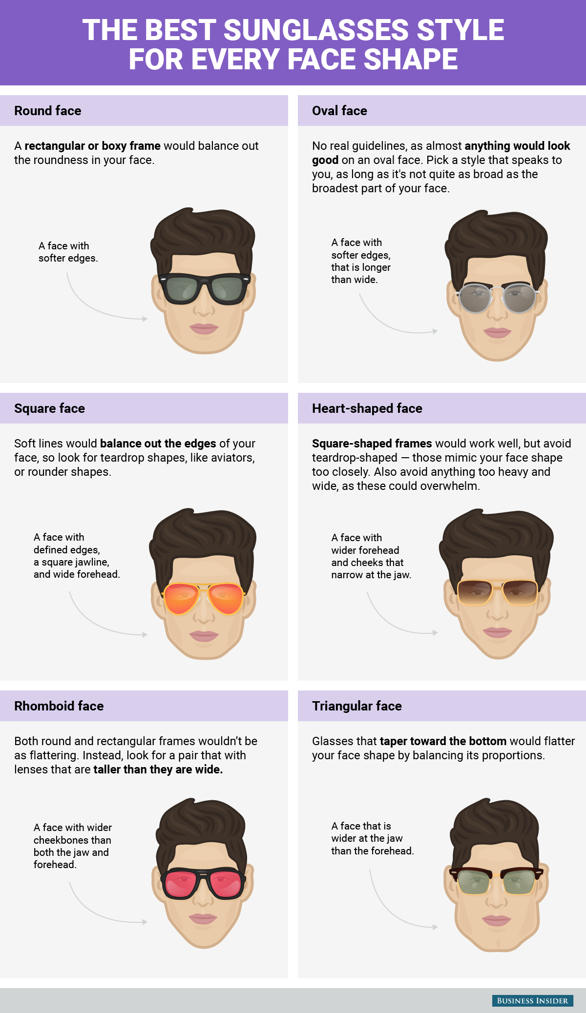 guide to buy sunglasses face shape