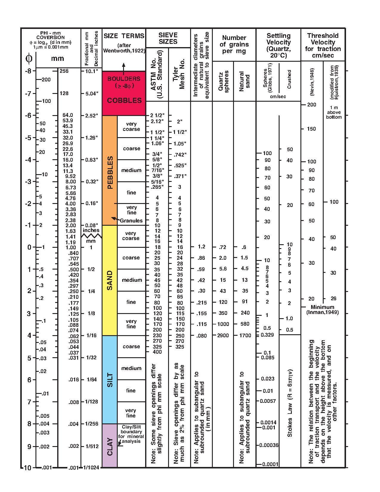 jacqui e size guide chart