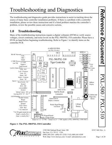 pxl-500 pxl-510 tiger controller quick start guide