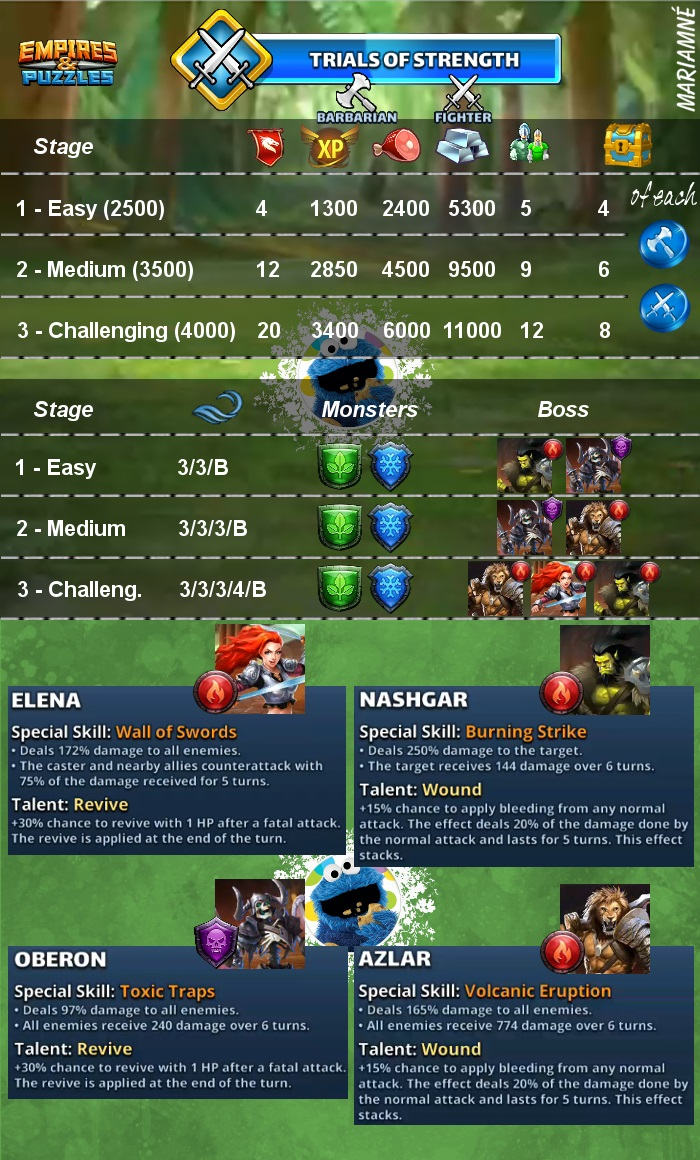 strength training guide wikia rs3